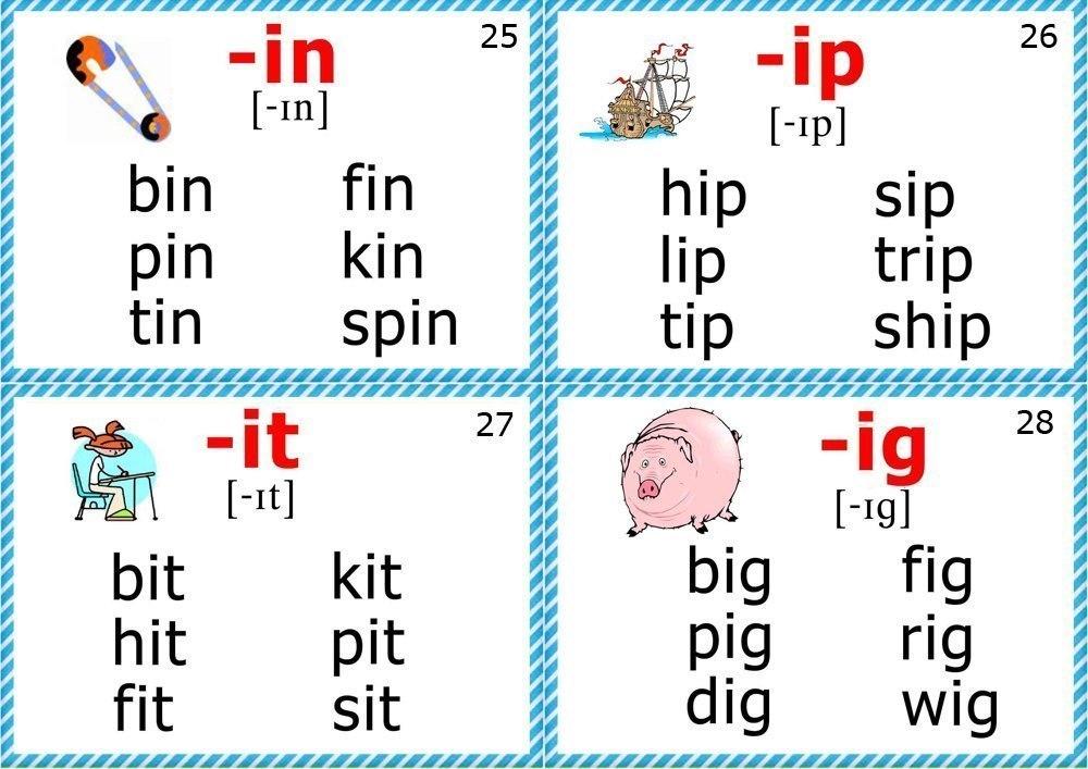 Все Карточки произношение на английском языке карточки для изучения и улучшения чтения на английском языке скачать бесплатно. Материалы и картинки для изучения английского языка